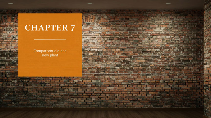 Wieder eine Kapitel Folie der PowerPoint Präsentation. Eine schöne bunte Ziegelwand zum siebten Kapitel.